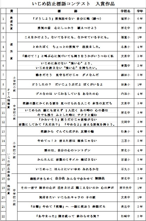 『いじめ防止標語コンテスト』表彰式
